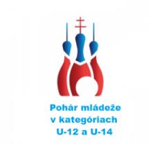 Pohár mládeže 2021 – Veľký Šariš 9.10.2021